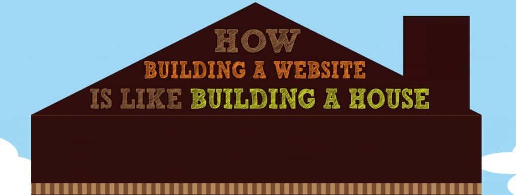 Website Like Building Home
