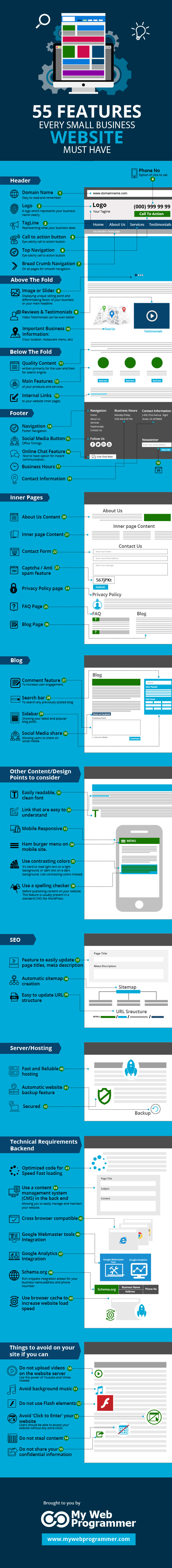 small business website features infographic