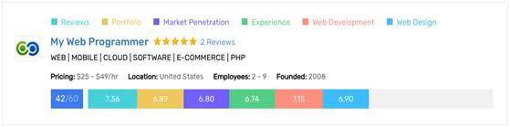 Top Web Development Companie