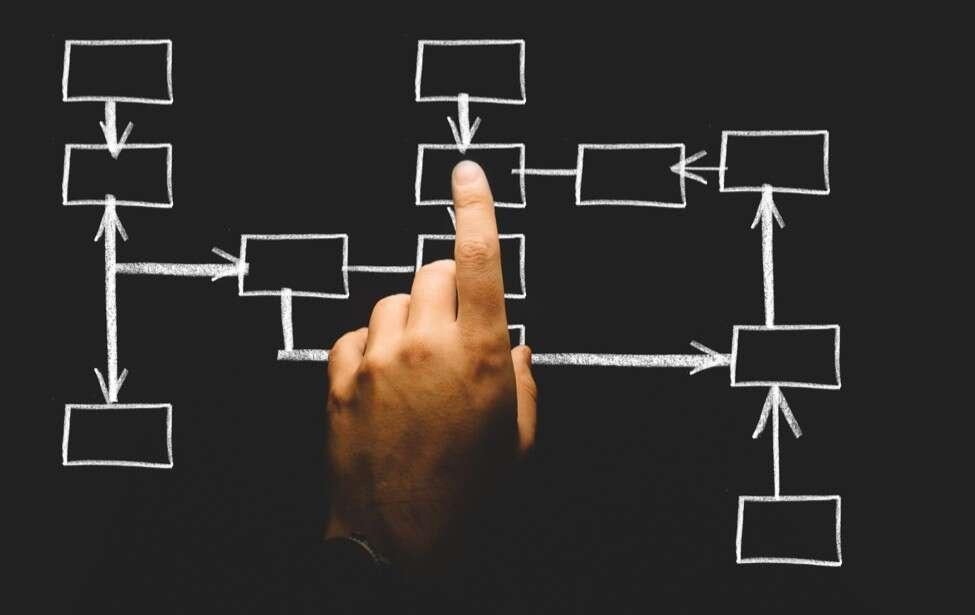 Software-Development-Checklist