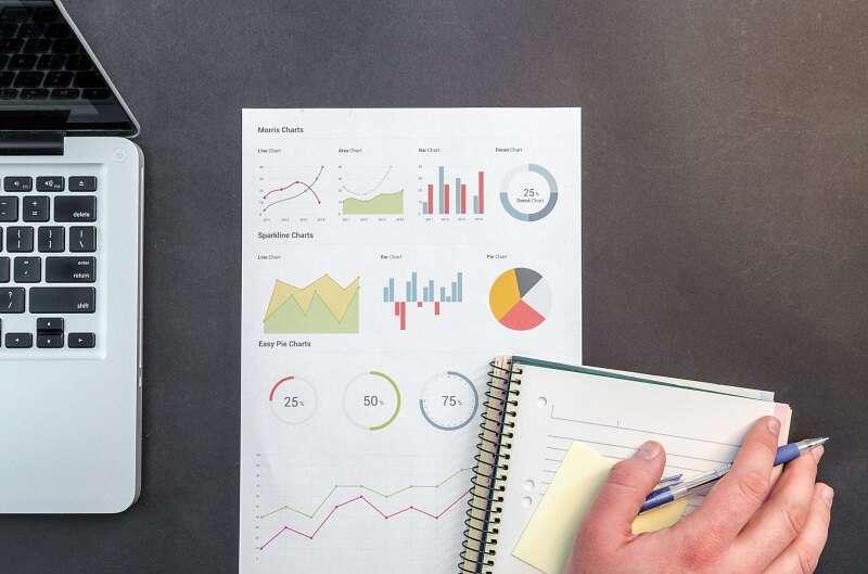 software-development-budget
